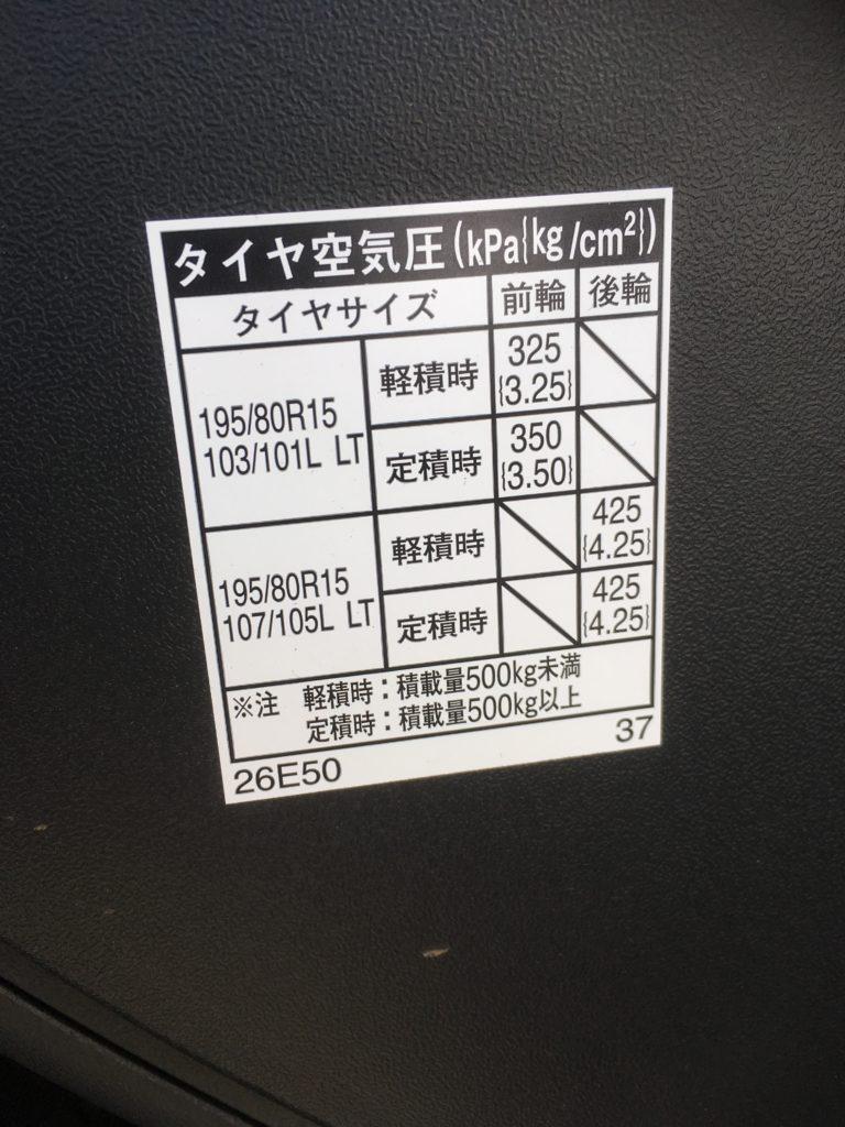 車の空気圧表示
