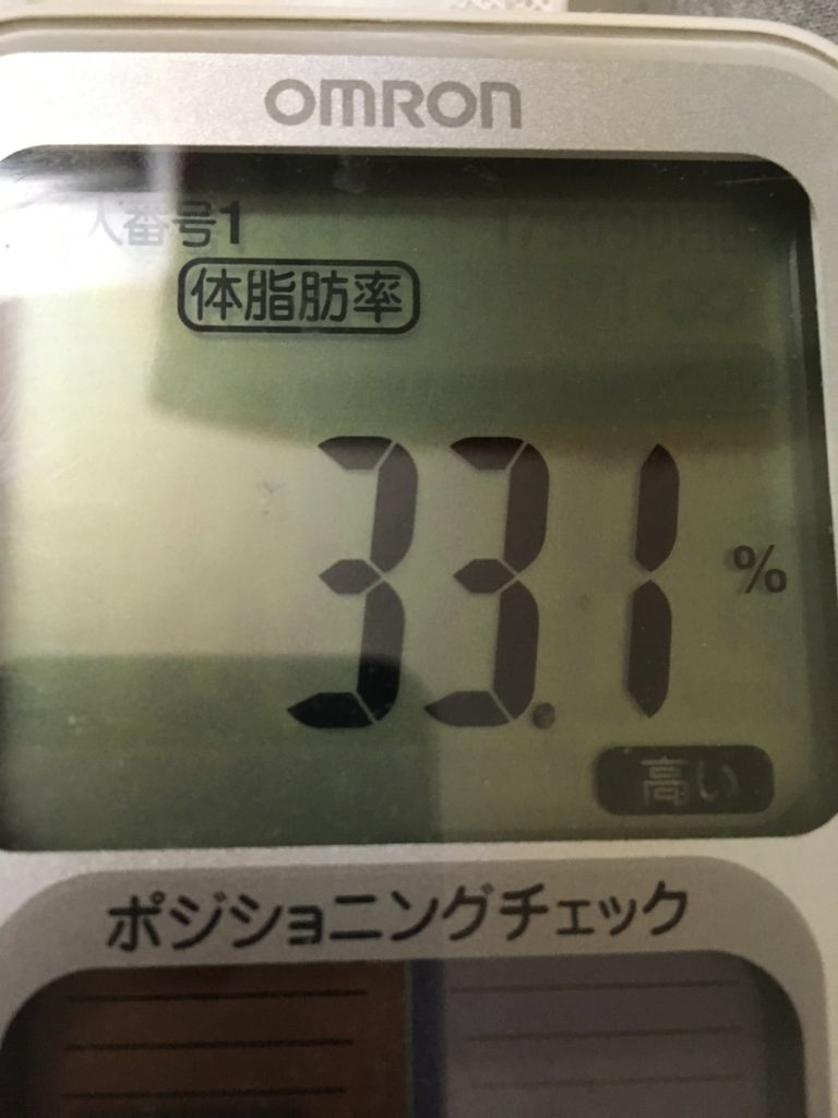 体脂肪率33.1%