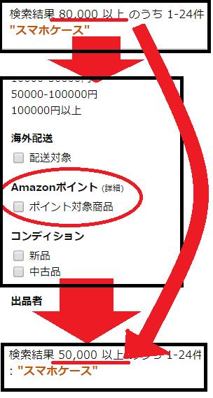 amazonポイント対象商品